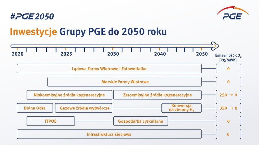 PGE-strategia2.jpeg